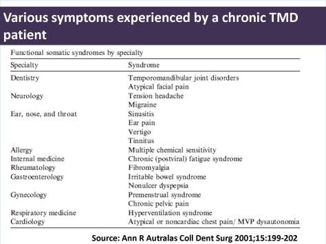 Chronic TMD symptoms_Page_2