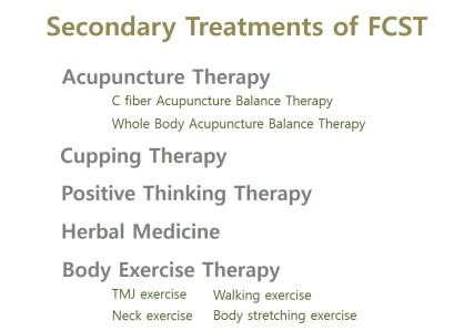 Secondary Treatments of FCST